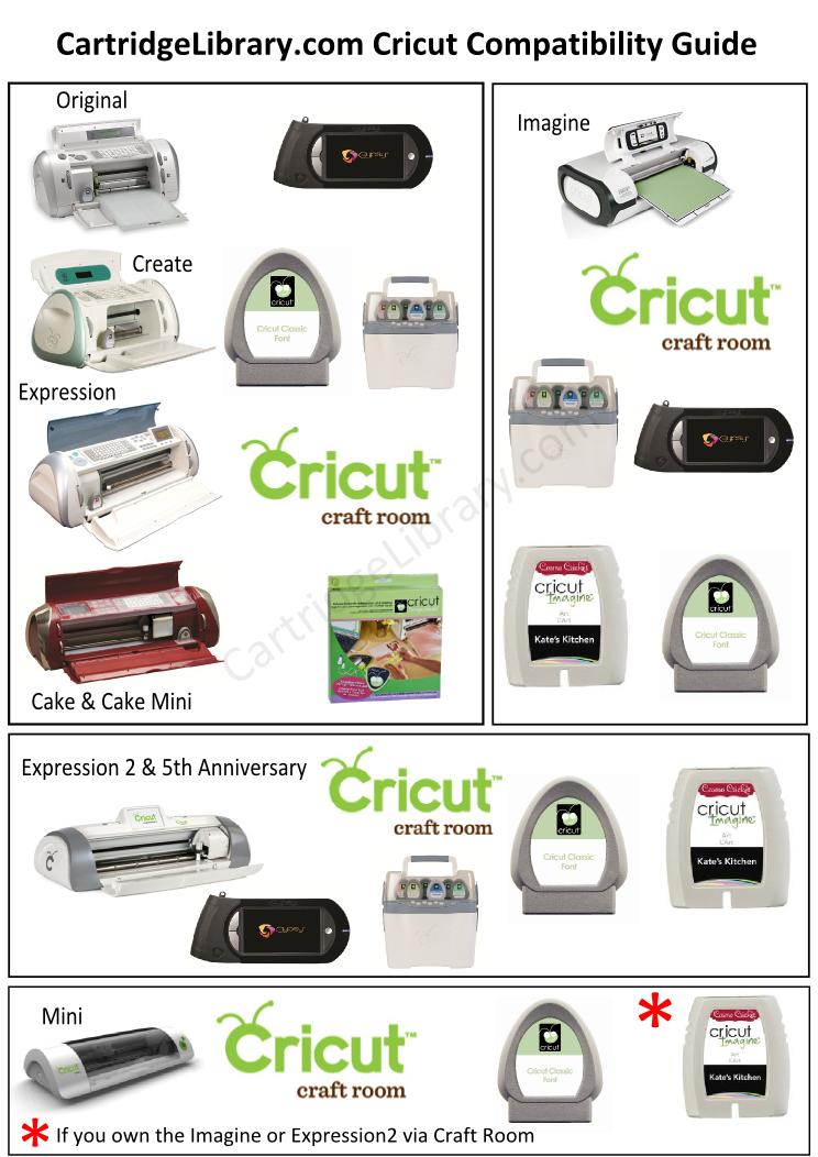 CartridgeLibrary.com Cricut Compatibility Guide